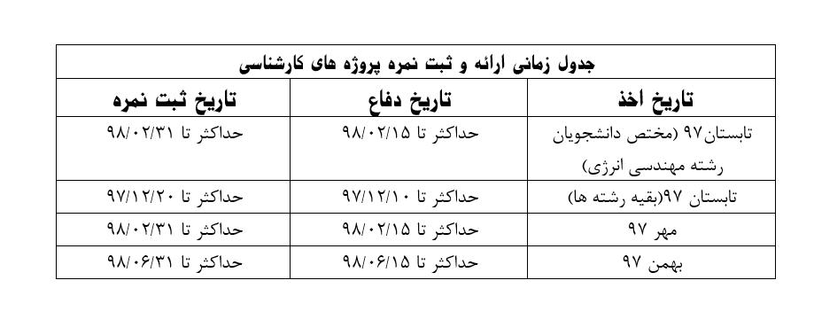 تقویم ارائه و ثبتِ نمره پروژه های دانشجویی
