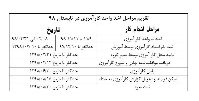 تقویم مراحل اخذ کارآموزی در تابستان 98